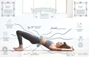 Workshop your way to a more toned Core